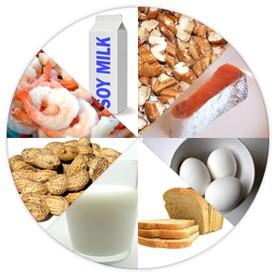 De nombreux aliments peuvent causer des allergies alimentaires