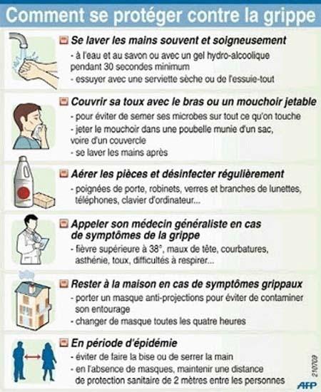 Conseils pour se protéger contre la grippe.